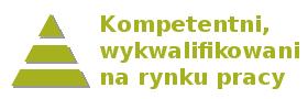 Kompetentni, wykwalifikowani na rynku pracy Logo